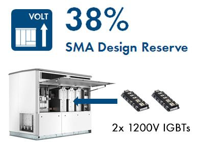 Superior stack design - SMA Design Reserve of 38% ensures higher availability and a longer service life